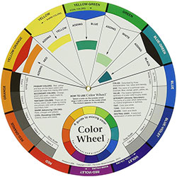 Color wheel for decorating